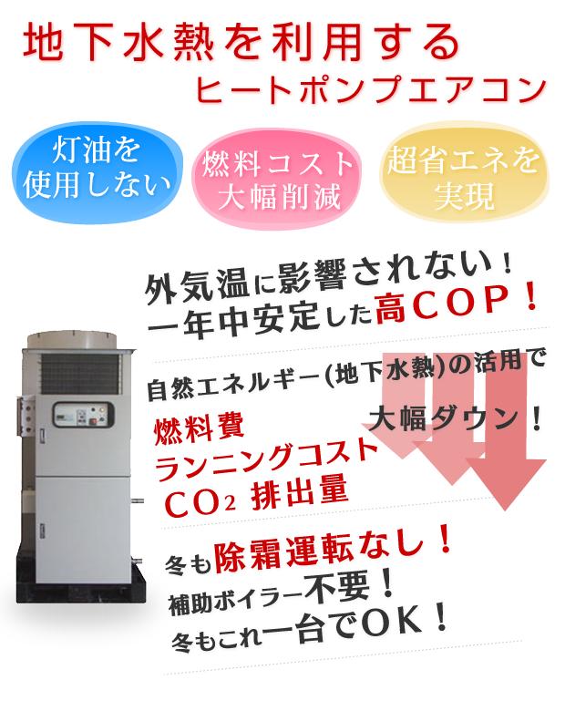地下水熱を利用するヒートポンプエアコン